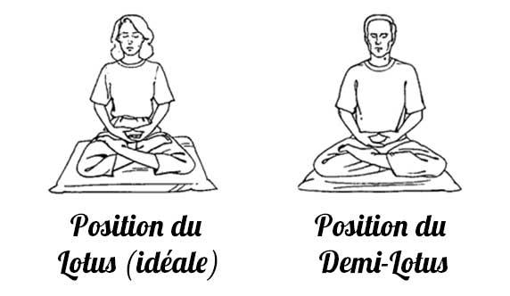 Positions pour Méditer